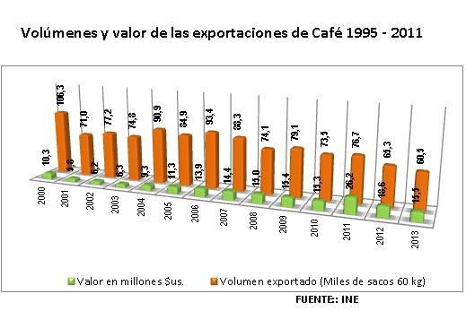 PAG3 CAFE CUADRO2 BN